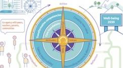 compass.jpg?itok=vMctMbnk