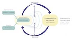 webinar_senge_p_compassionate_systems_180523_0.jpg?itok=jteOS3aT